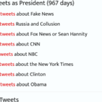 Trump Twitter Archive